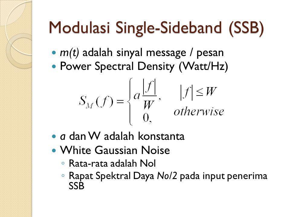 Modulasi Single-Sideband (SSB)