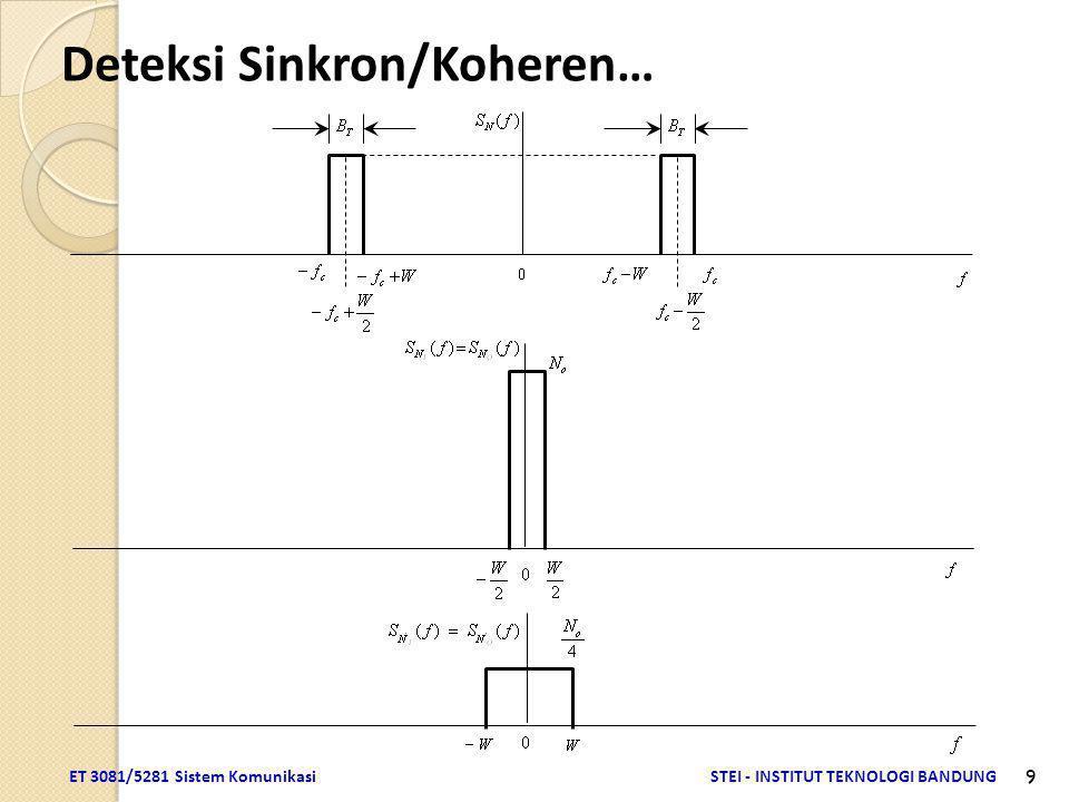 Deteksi Sinkron/Koheren…