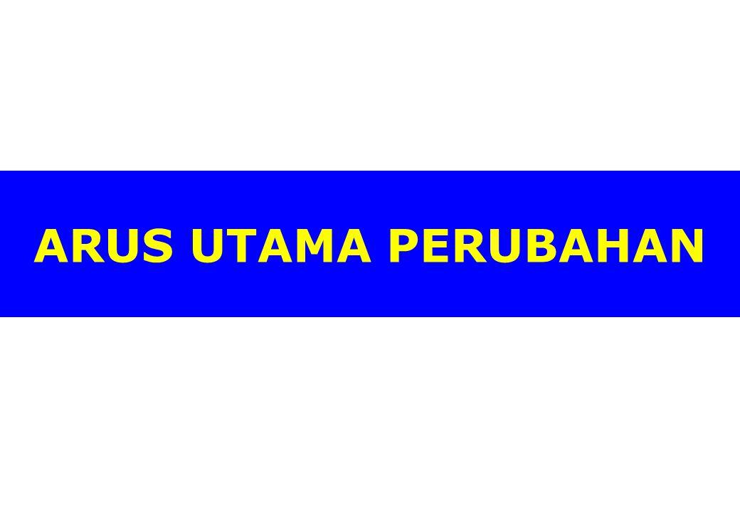 ARUS UTAMA PERUBAHAN