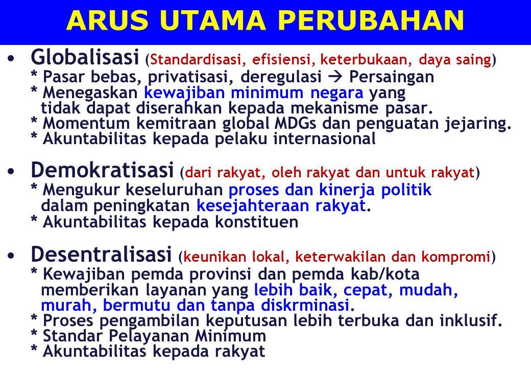 ARUS UTAMA PERUBAHAN Globalisasi (Standardisasi, efisiensi, keterbukaan, daya saing) * Pasar bebas, privatisasi, deregulasi  Persaingan.