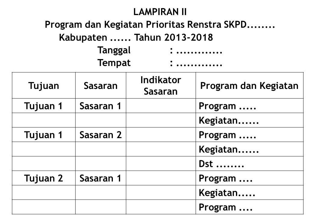 Program dan Kegiatan Prioritas Renstra SKPD........
