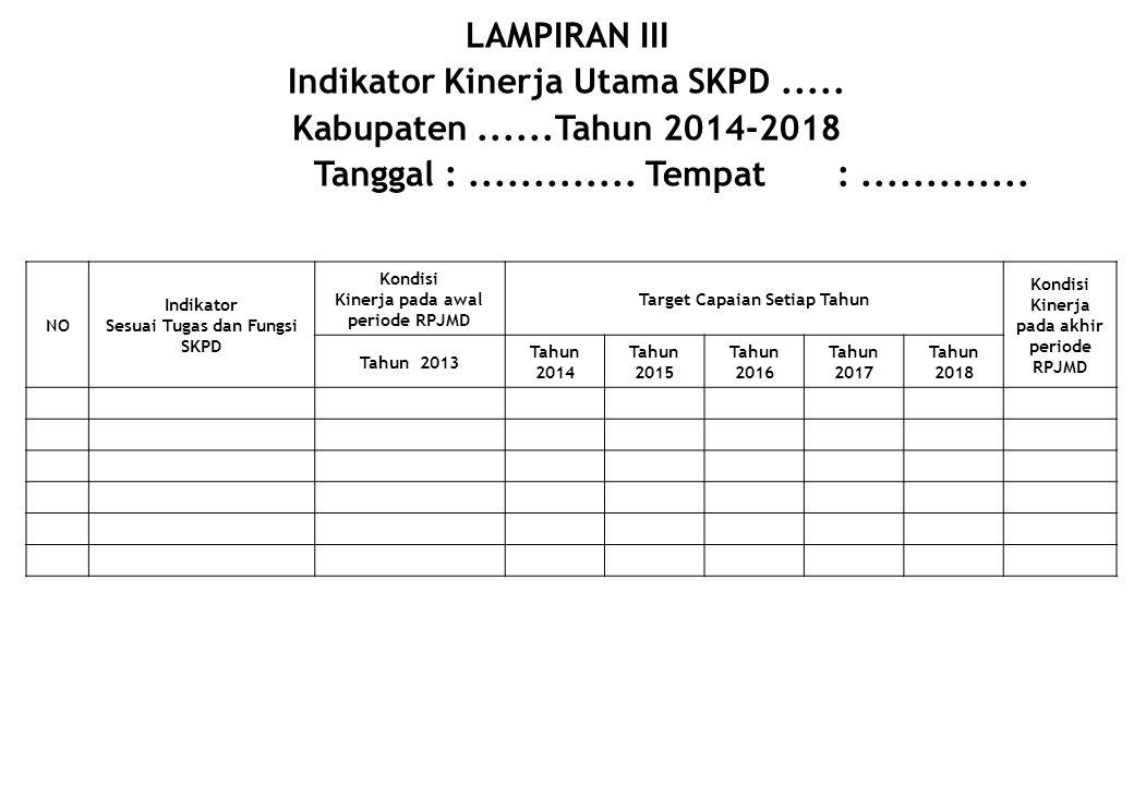 Indikator Kinerja Utama SKPD ..... Kabupaten ......Tahun 2014-2018