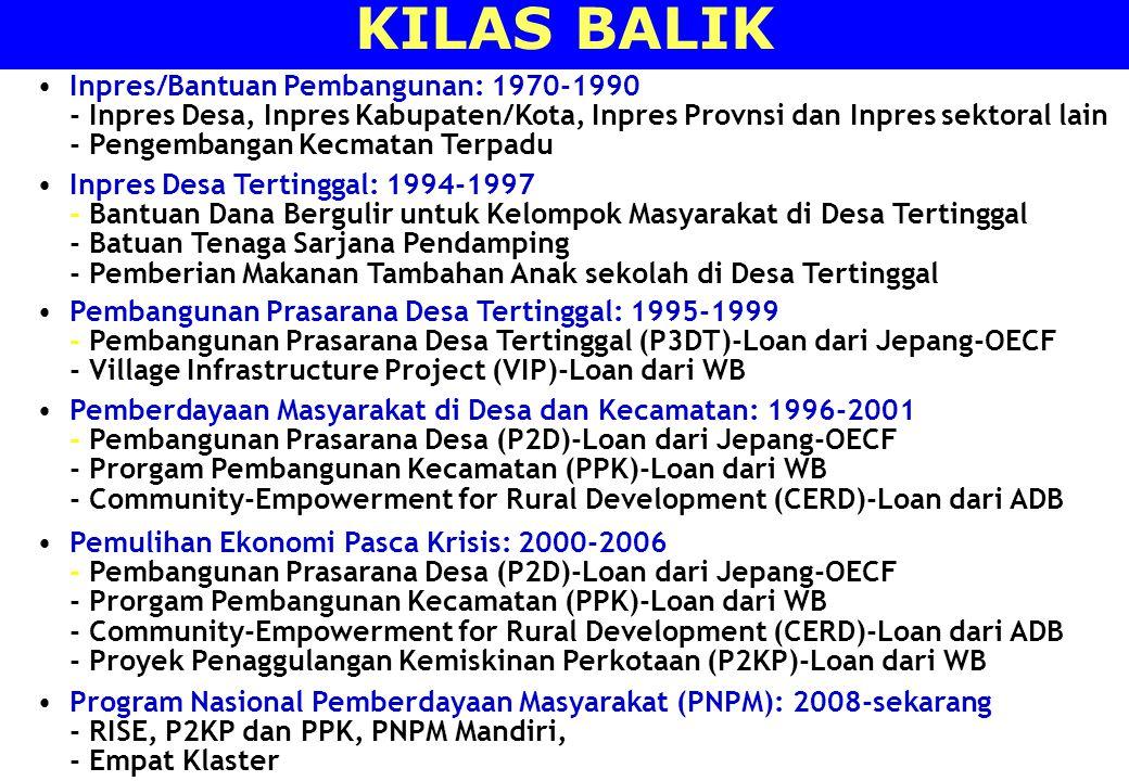 KILAS BALIK Inpres/Bantuan Pembangunan: 1970-1990 - Inpres Desa, Inpres Kabupaten/Kota, Inpres Provnsi dan Inpres sektoral lain.