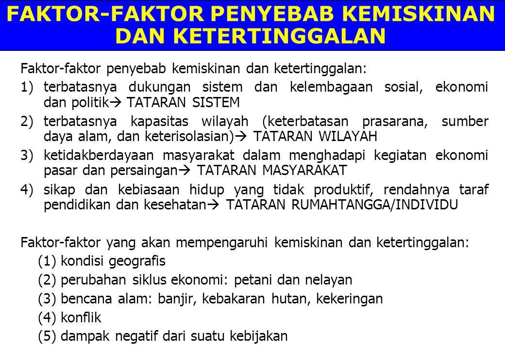 FAKTOR-FAKTOR PENYEBAB KEMISKINAN DAN KETERTINGGALAN