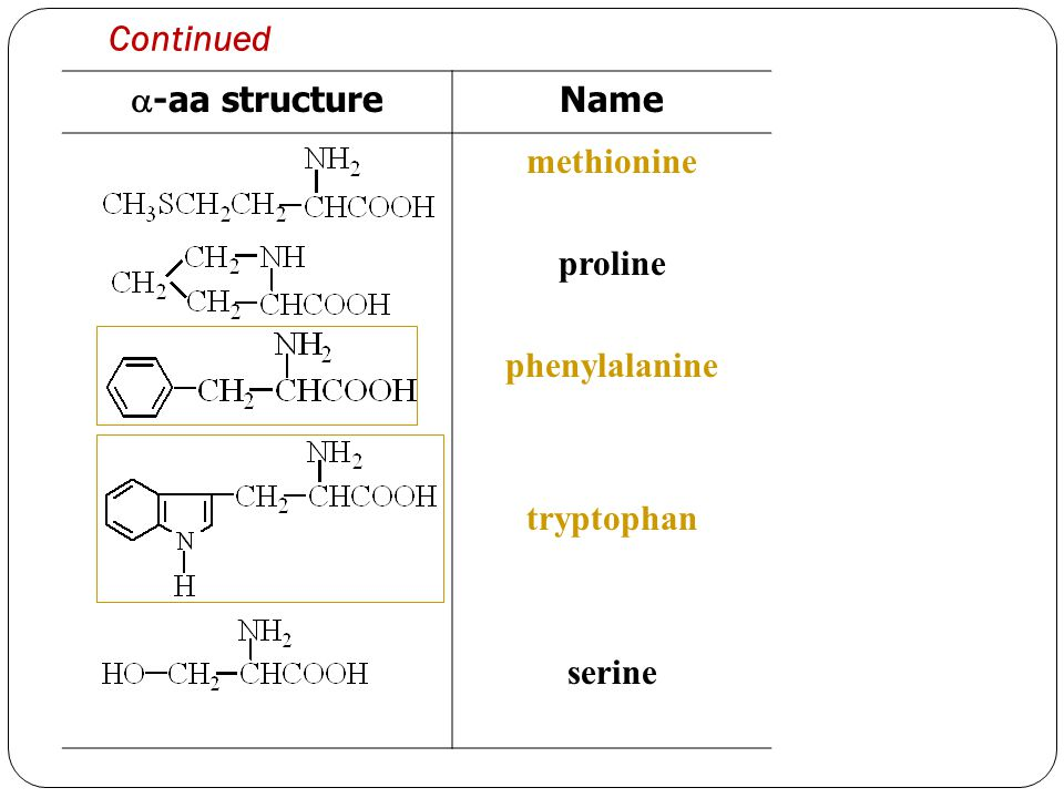 Continued -aa structure Name methionine proline phenylalanine
