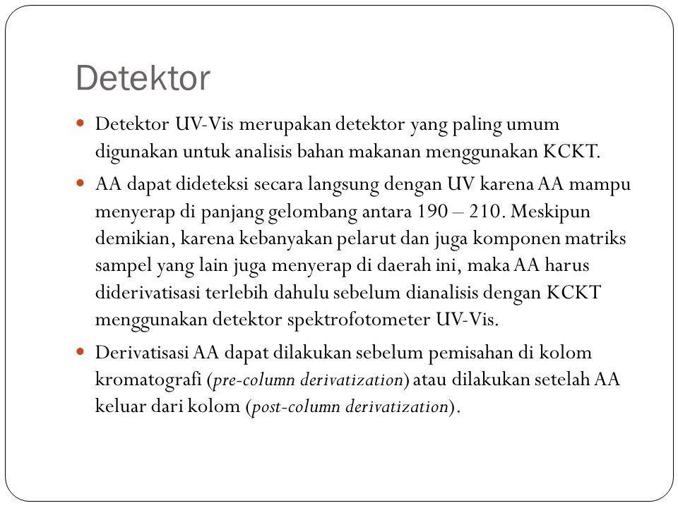 Detektor Detektor UV-Vis merupakan detektor yang paling umum digunakan untuk analisis bahan makanan menggunakan KCKT.