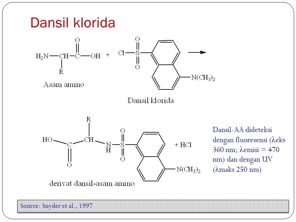 Dansil klorida Dansil-AA dideteksi dengan fluoresensi (λeks 360 nm; λemisi = 470 nm) dan dengan UV (λmaks 250 nm)