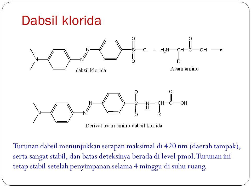 Dabsil klorida