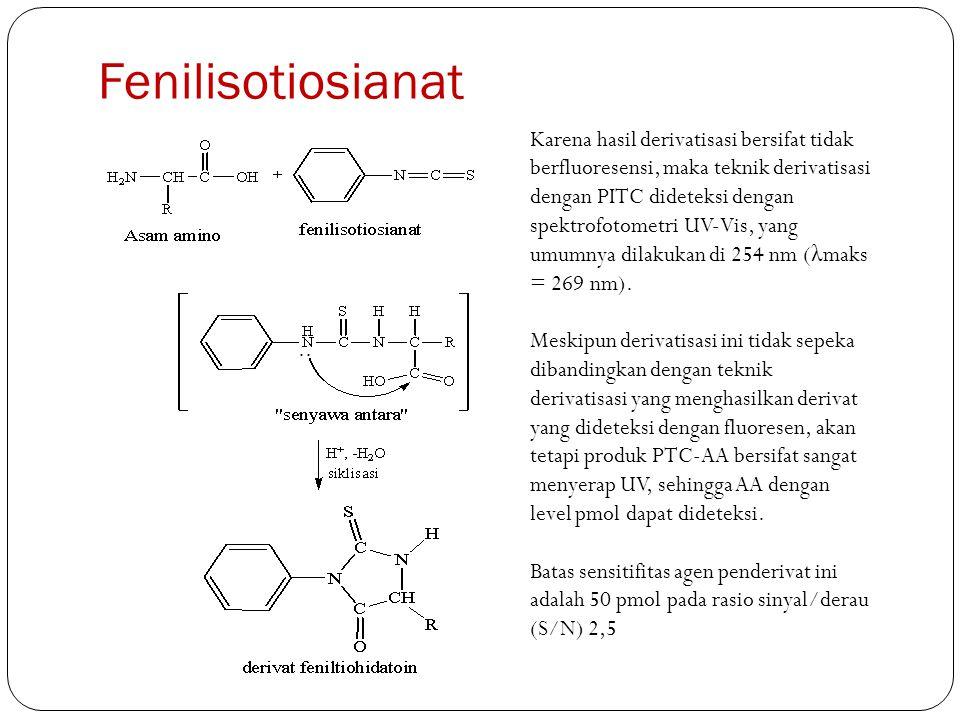 Fenilisotiosianat