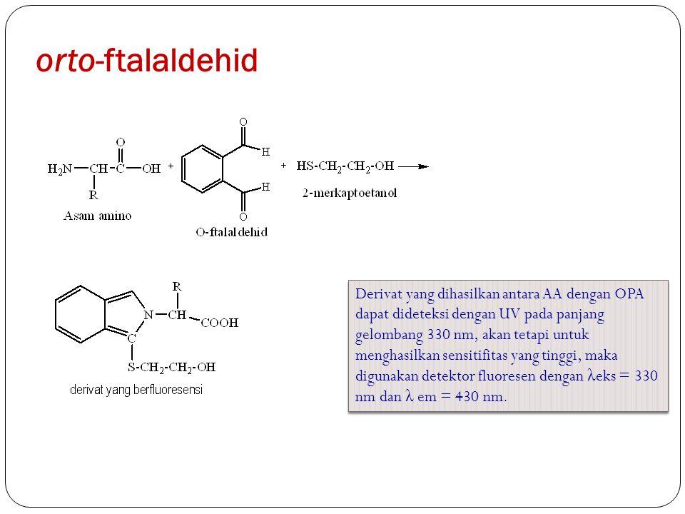 orto-ftalaldehid