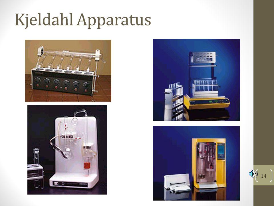 Kjeldahl Apparatus