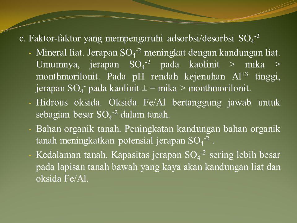 c. Faktor-faktor yang mempengaruhi adsorbsi/desorbsi SO4-2