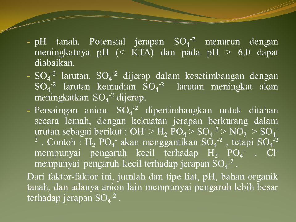 pH tanah. Potensial jerapan SO4-2 menurun dengan meningkatnya pH (< KTA) dan pada pH > 6,0 dapat diabaikan.