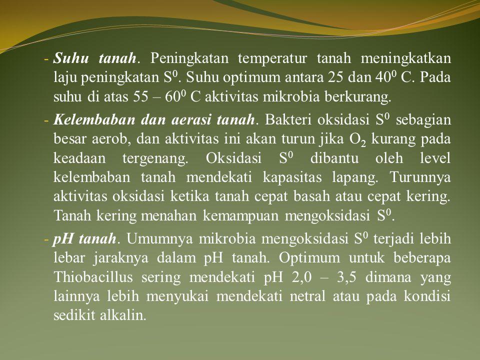 Suhu tanah. Peningkatan temperatur tanah meningkatkan laju peningkatan S0. Suhu optimum antara 25 dan 400 C. Pada suhu di atas 55 – 600 C aktivitas mikrobia berkurang.