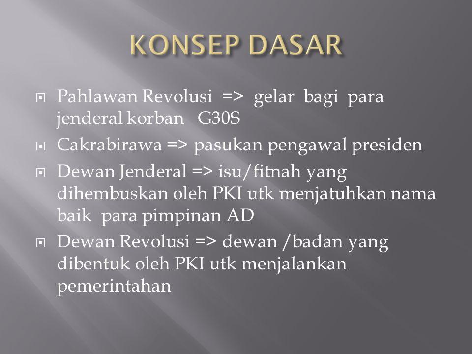 KONSEP DASAR Pahlawan Revolusi => gelar bagi para jenderal korban G30S. Cakrabirawa => pasukan pengawal presiden.