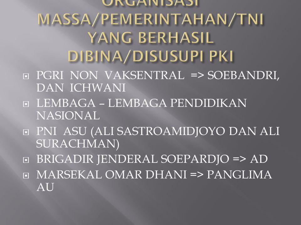 ORGANISASI MASSA/PEMERINTAHAN/TNI YANG BERHASIL DIBINA/DISUSUPI PKI