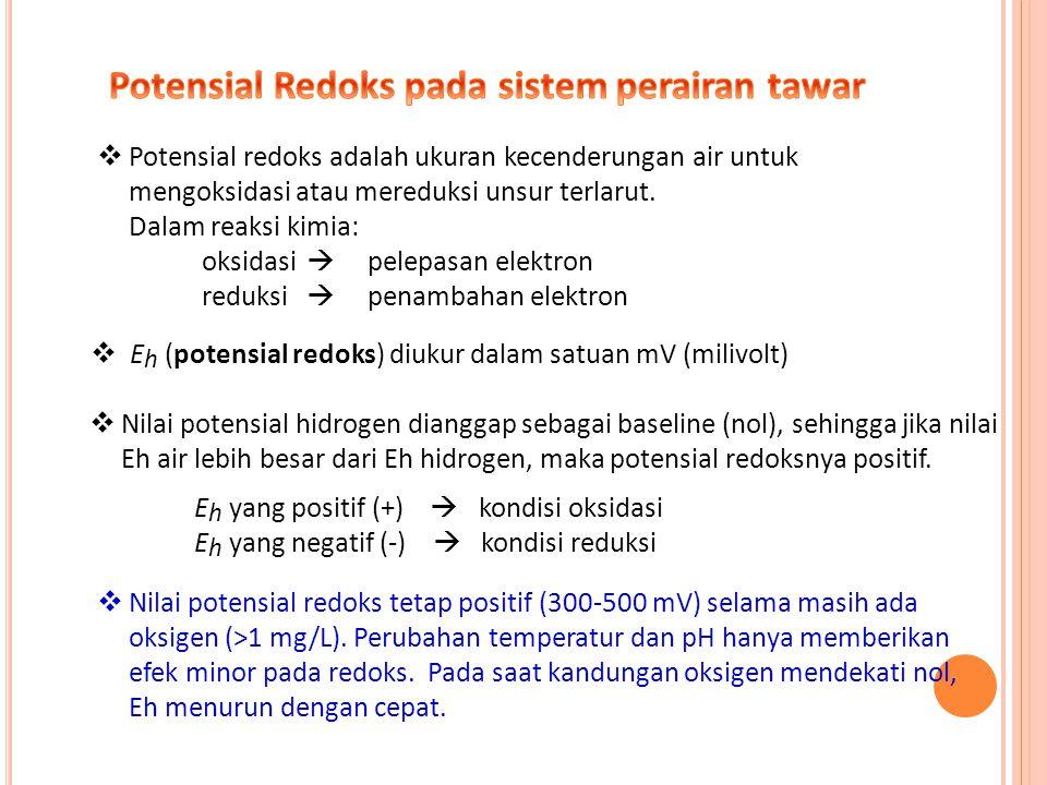 Potensial Redoks pada sistem perairan tawar
