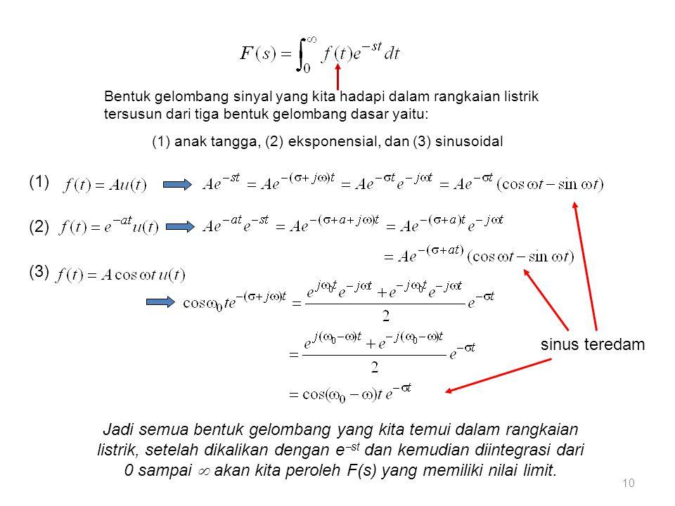 (1) anak tangga, (2) eksponensial, dan (3) sinusoidal