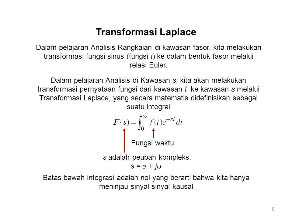 s adalah peubah kompleks: s =  + j
