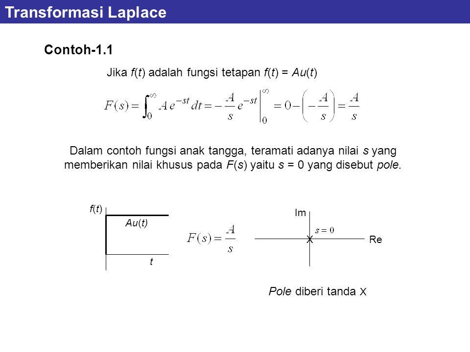 Transformasi Laplace Contoh-1.1
