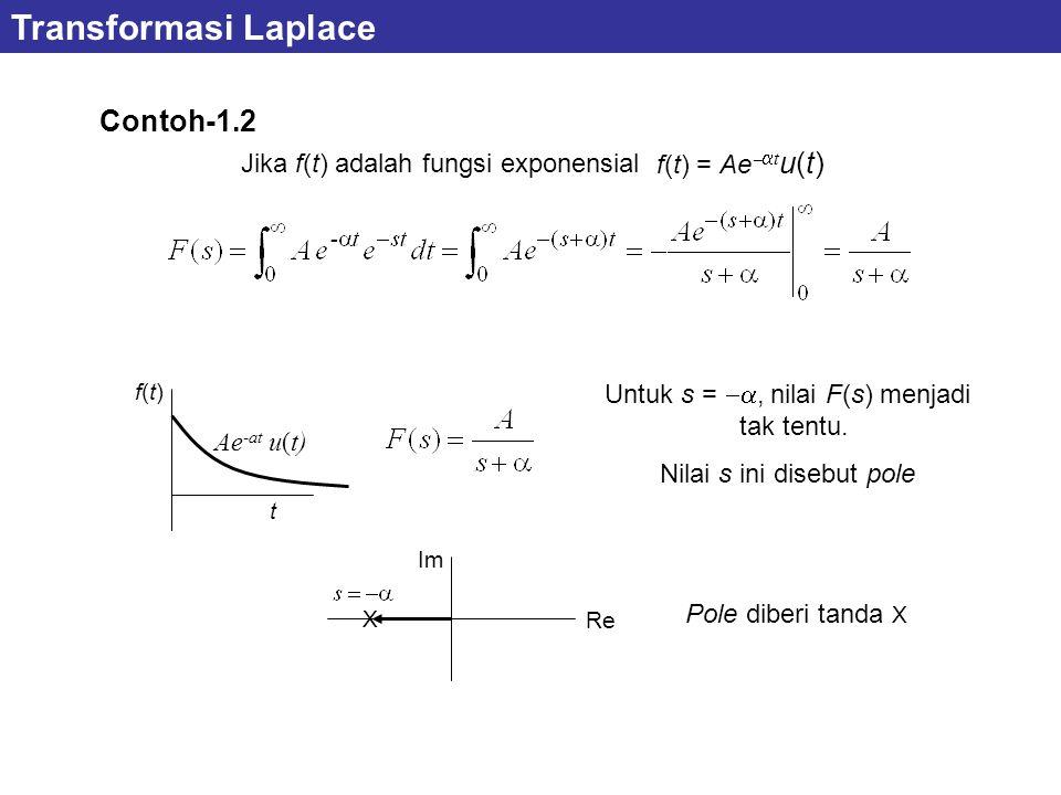 Transformasi Laplace Contoh-1.2 Jika f(t) adalah fungsi exponensial