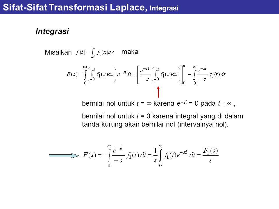 Sifat-Sifat Transformasi Laplace, Integrasi