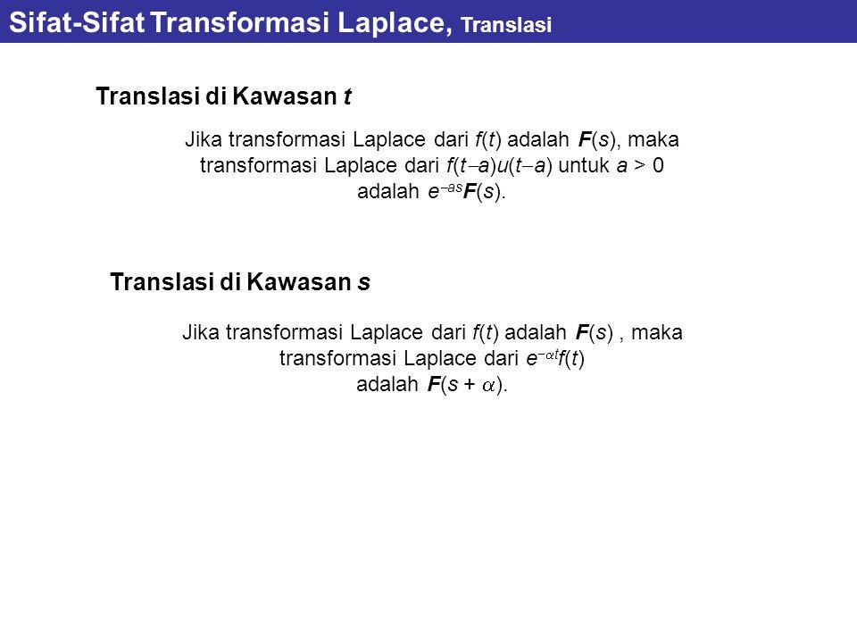 Sifat-Sifat Transformasi Laplace, Translasi