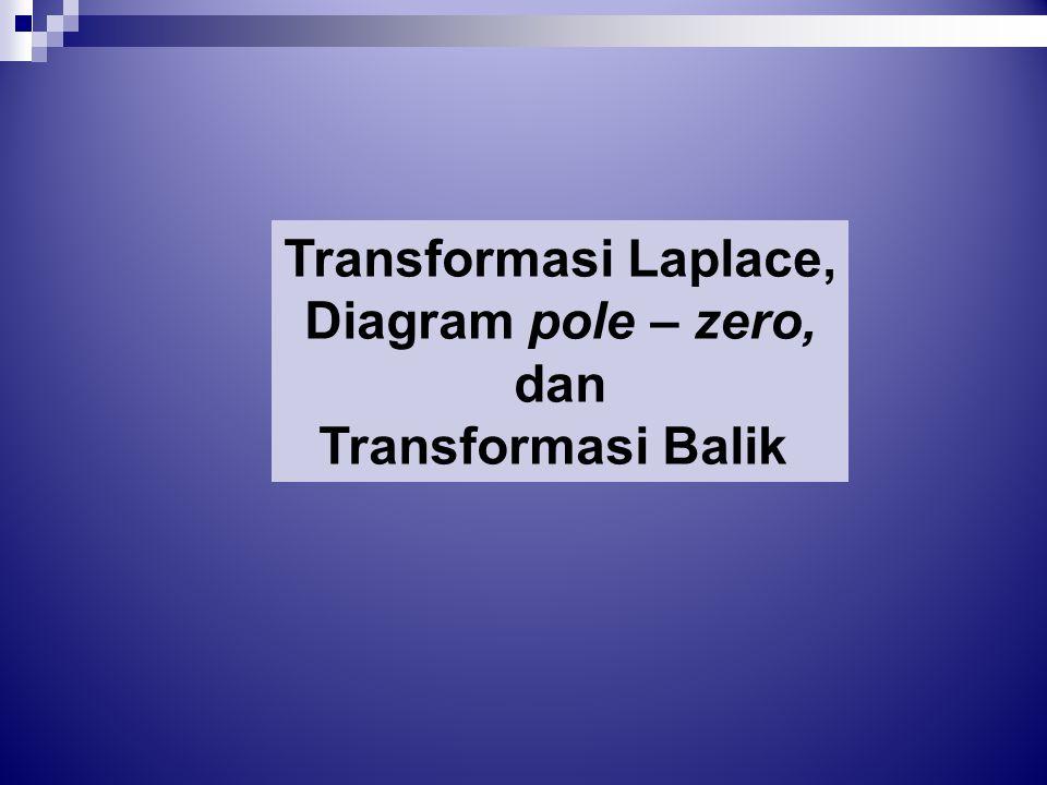 Transformasi Laplace, Diagram pole – zero, dan Transformasi Balik