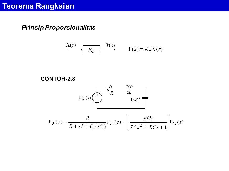 Teorema Rangkaian Prinsip Proporsionalitas X(s) Y(s) Ks CONTOH-2.3 sL