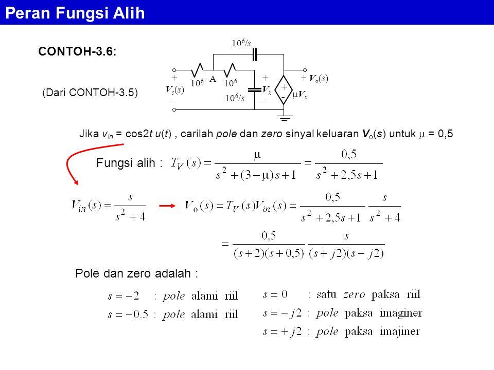 Peran Fungsi Alih CONTOH-3.6: Fungsi alih : Pole dan zero adalah :