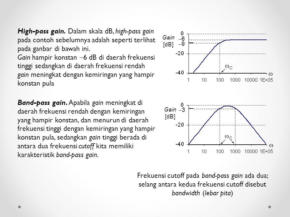 High-pass gain. Dalam skala dB, high-pass gain pada contoh sebelumnya adalah seperti terlihat pada ganbar di bawah ini.