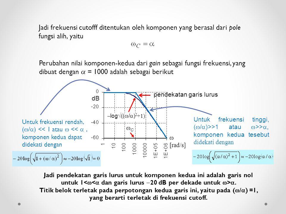 pendekatan garis lurus