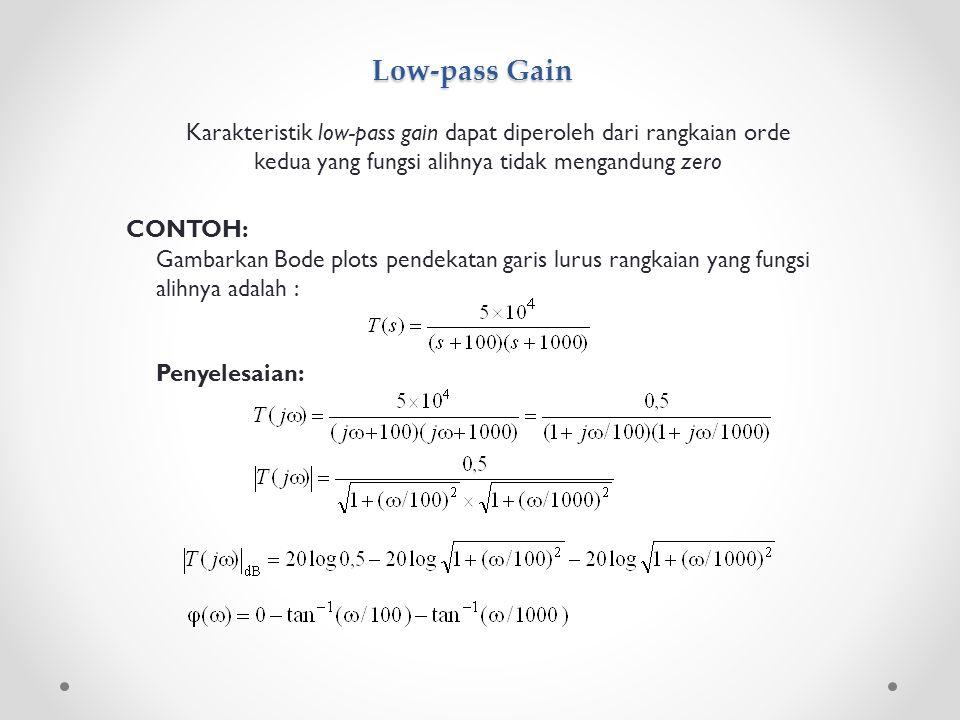 Low-pass Gain Karakteristik low-pass gain dapat diperoleh dari rangkaian orde kedua yang fungsi alihnya tidak mengandung zero.