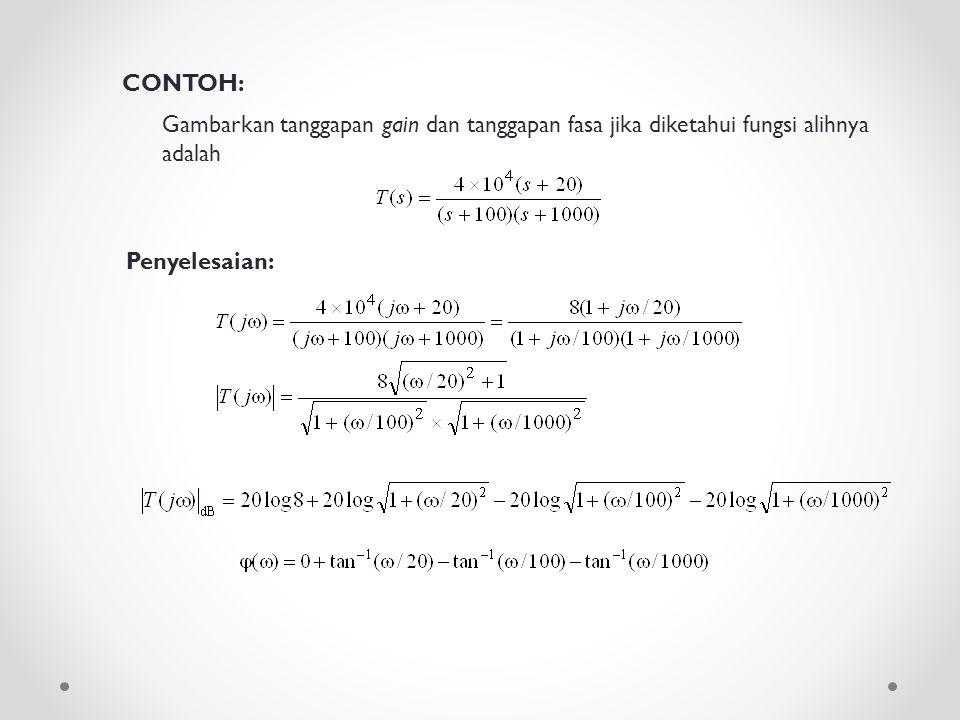 CONTOH: Gambarkan tanggapan gain dan tanggapan fasa jika diketahui fungsi alihnya adalah.