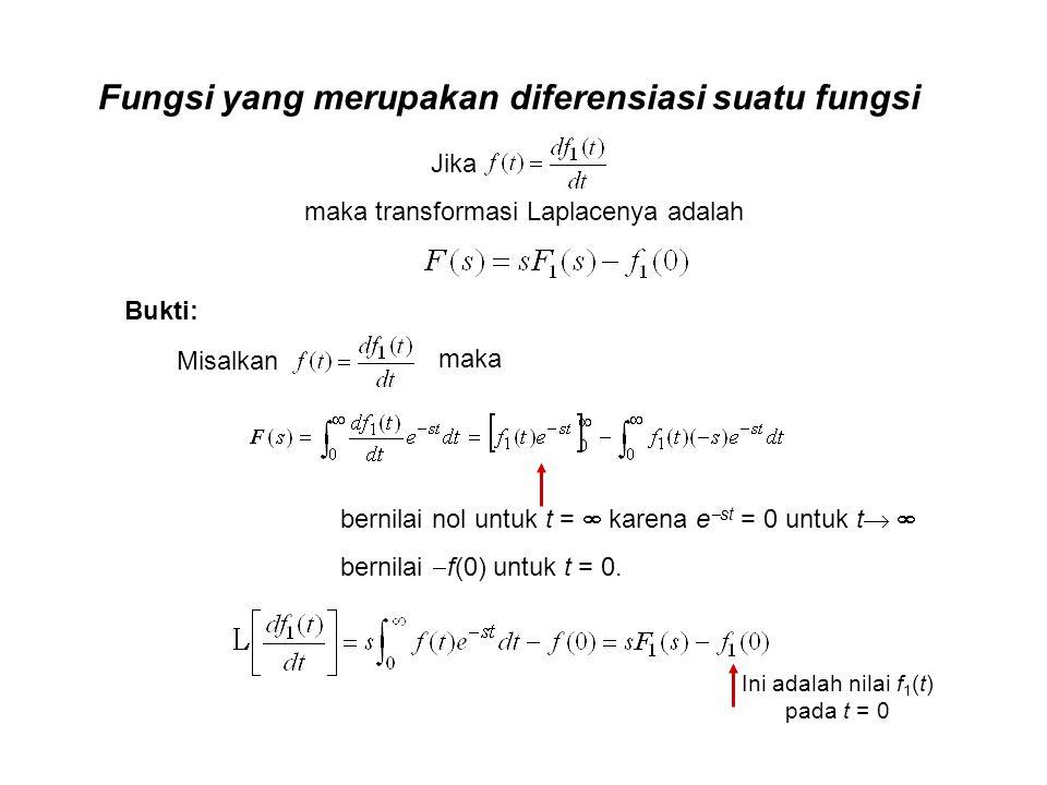 Fungsi yang merupakan diferensiasi suatu fungsi