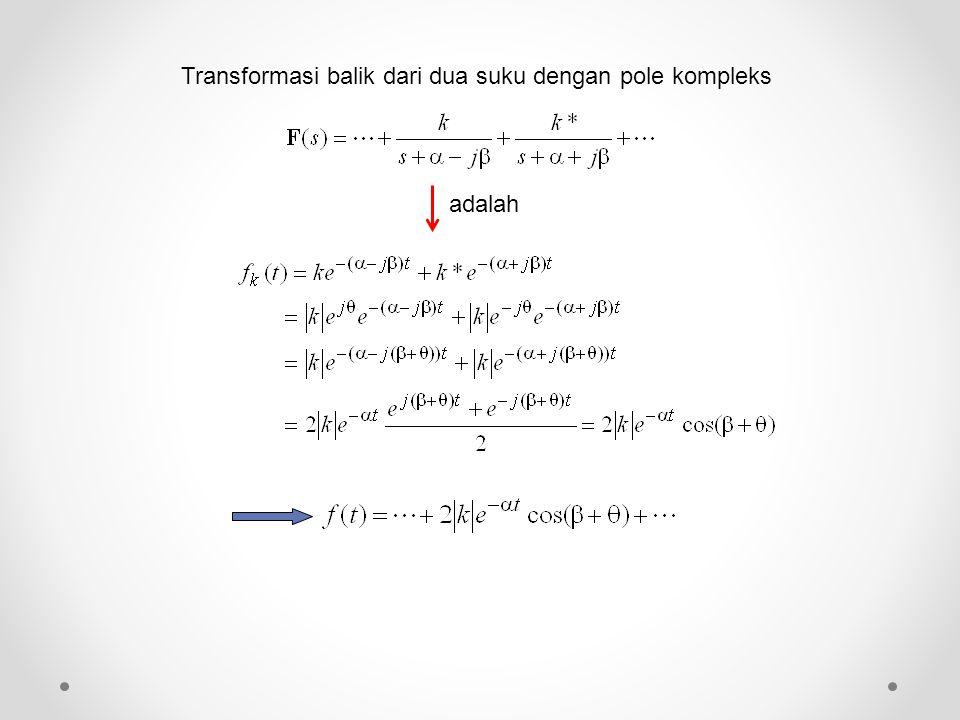 Transformasi balik dari dua suku dengan pole kompleks