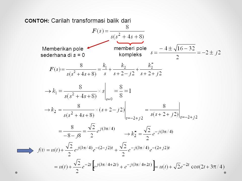 Memberikan pole sederhana di s = 0