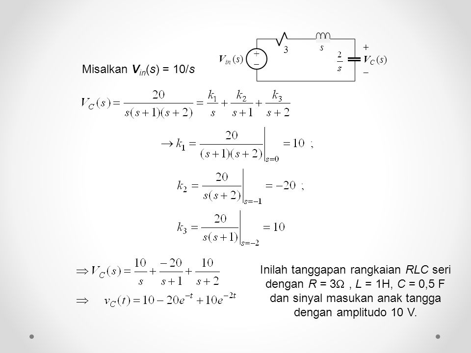 Inilah tanggapan rangkaian RLC seri dengan R = 3 , L = 1H, C = 0,5 F