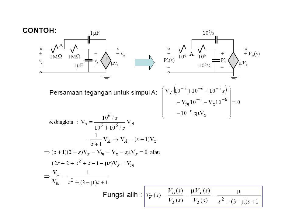 CONTOH: Fungsi alih : Persamaan tegangan untuk simpul A: 1M 1F vx A