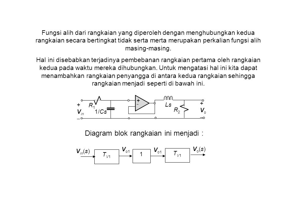 Diagram blok rangkaian ini menjadi :