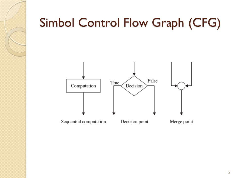 Simbol Control Flow Graph (CFG)