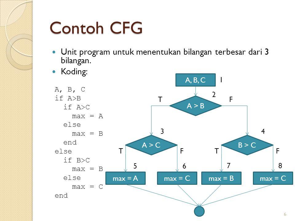 Contoh CFG Unit program untuk menentukan bilangan terbesar dari 3 bilangan. Koding: A, B, C. 1.