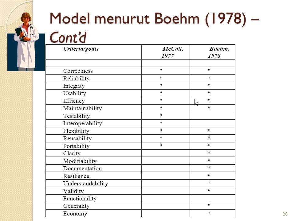 Model menurut Boehm (1978) – Cont'd