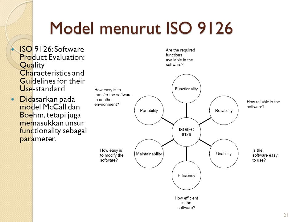 Model menurut ISO 9126 ISO 9126: Software Product Evaluation: Quality Characteristics and Guidelines for their Use-standard.