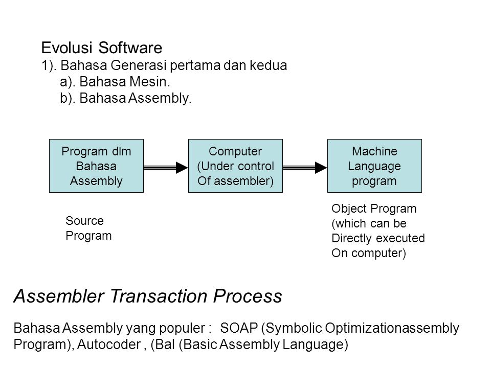 Assembler Transaction Process