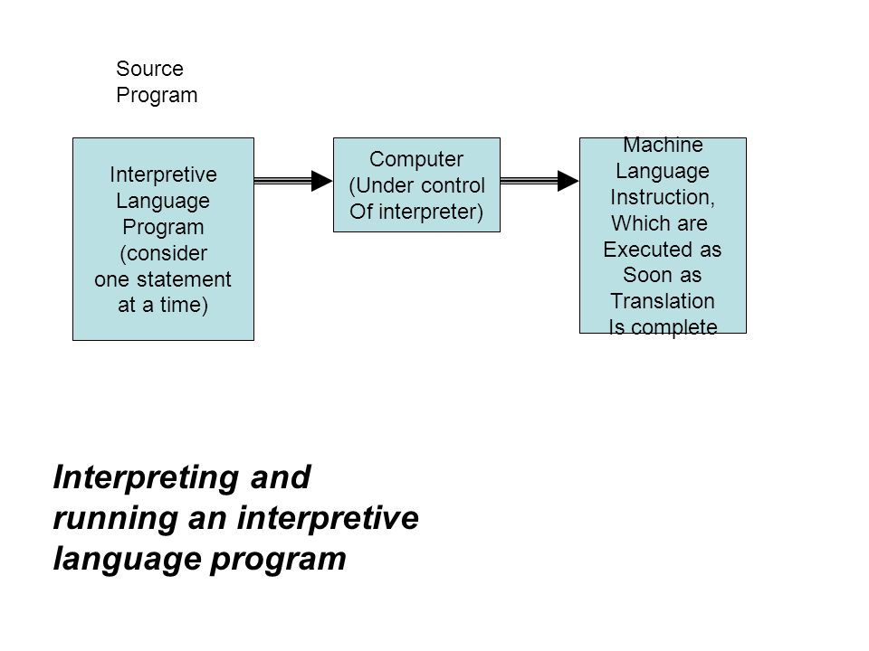running an interpretive language program