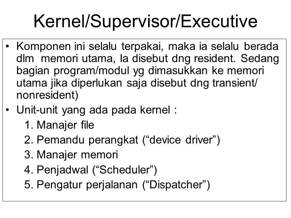 Kernel/Supervisor/Executive