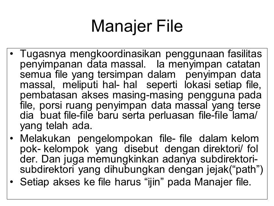 Manajer File