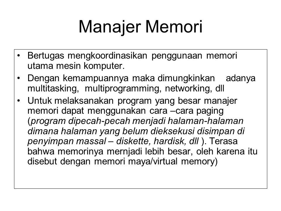 Manajer Memori Bertugas mengkoordinasikan penggunaan memori utama mesin komputer.