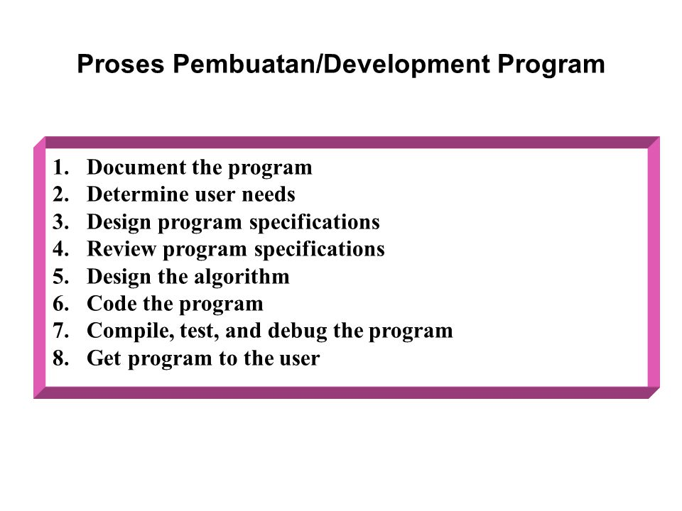 Proses Pembuatan/Development Program
